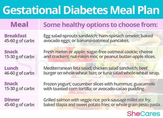 diet plan gestational diabetes